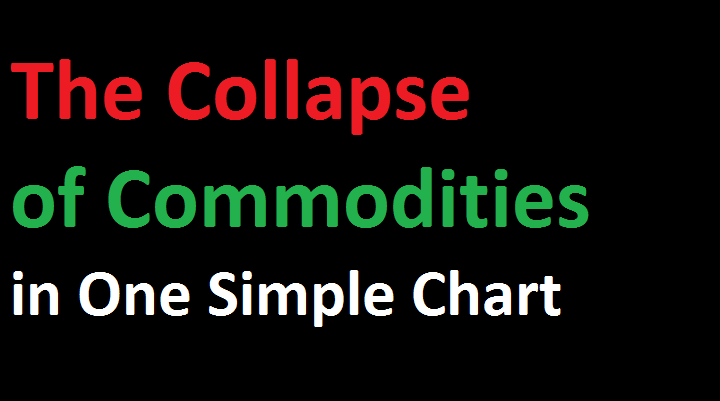 The Collapse of Commodities in One Simple Chart...