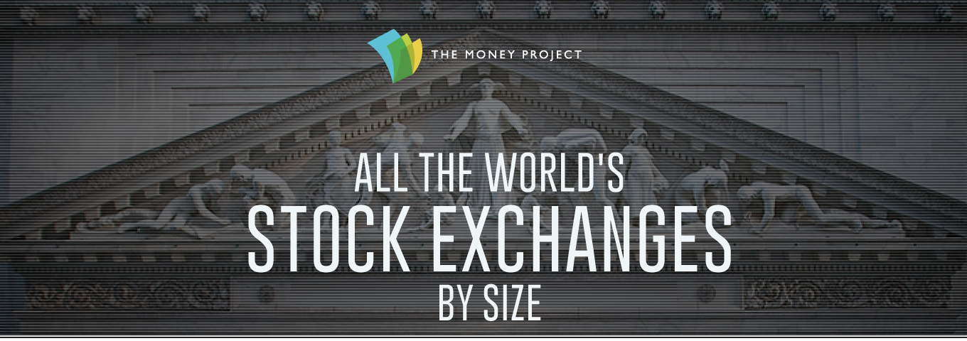 All of the World's Stock Exchanges by Size...