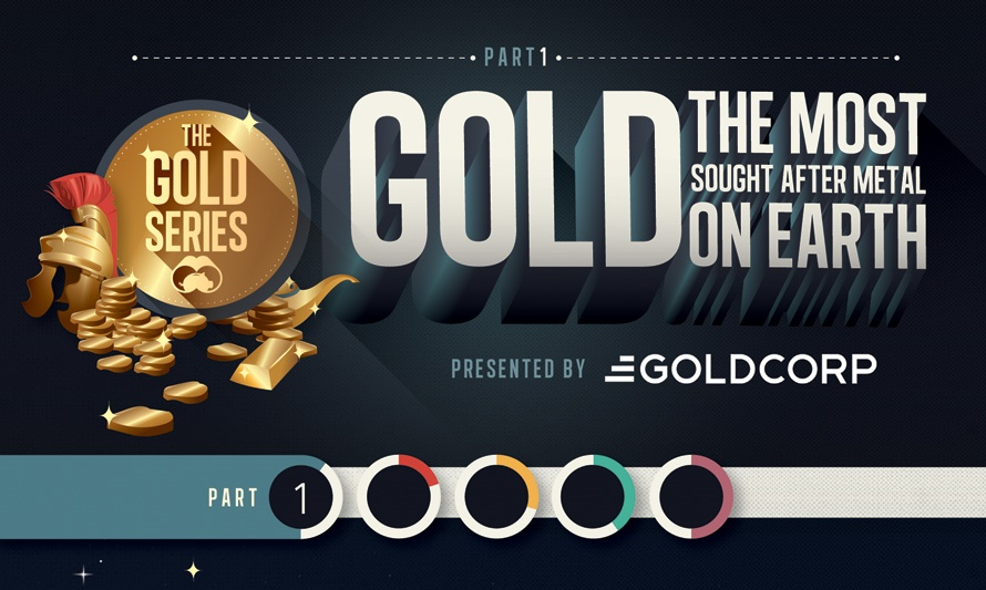 The Gold Series: The Most Sought After Metal on ...