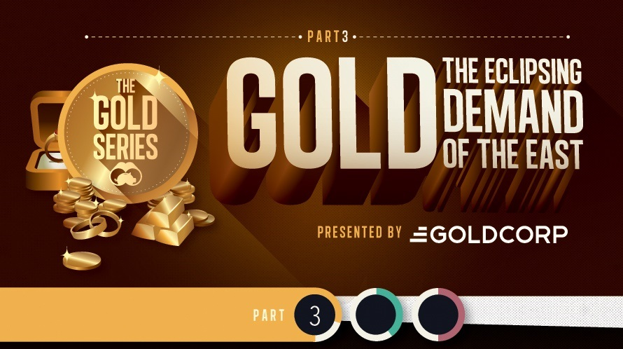 The Gold Series: The Eclipsing Demand of the Eas...
