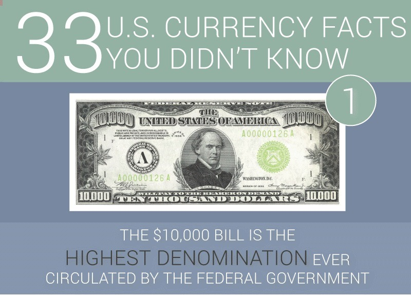 33 Fascinating Facts on U.S. Currency...