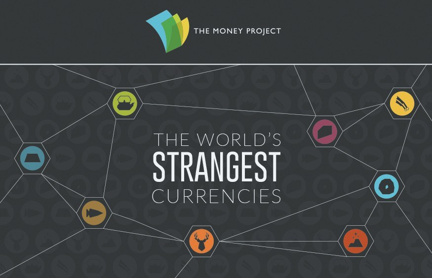 The Worlds Strangest Currencies...