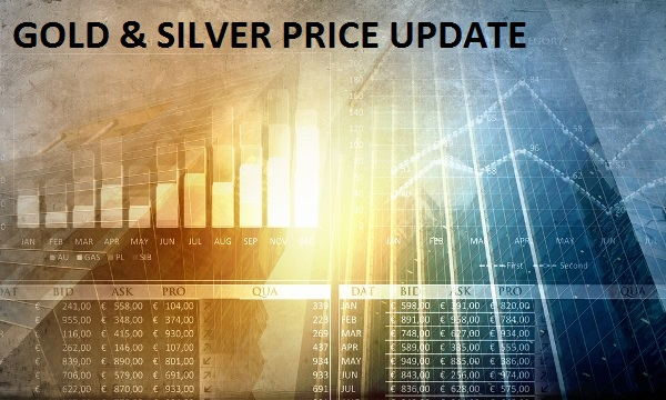 Gold & Silver Price Update 1...