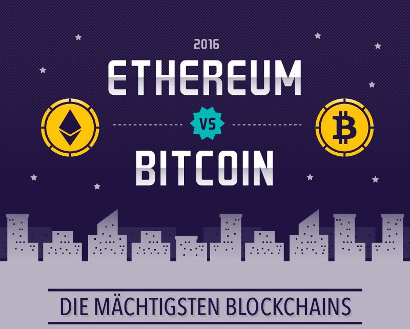 Bitcoin vs Ethereum...