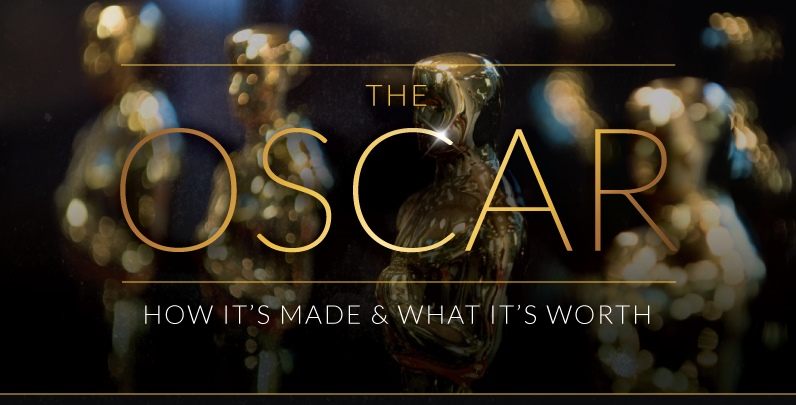 The Oscar: How It's Made, and What It&lsqu...